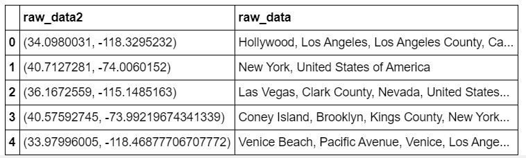 A two column dataframe showing coordinates and location data such as city, county, zip code and state