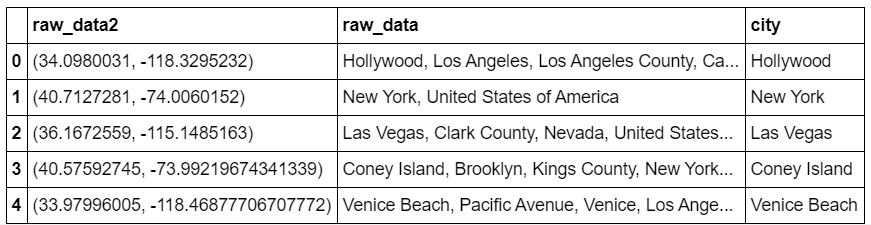 A three column datadrame shows two columns of geocoded output and one for city names.