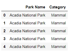 A pandas dataframe shows one row per species record of a given park and category.